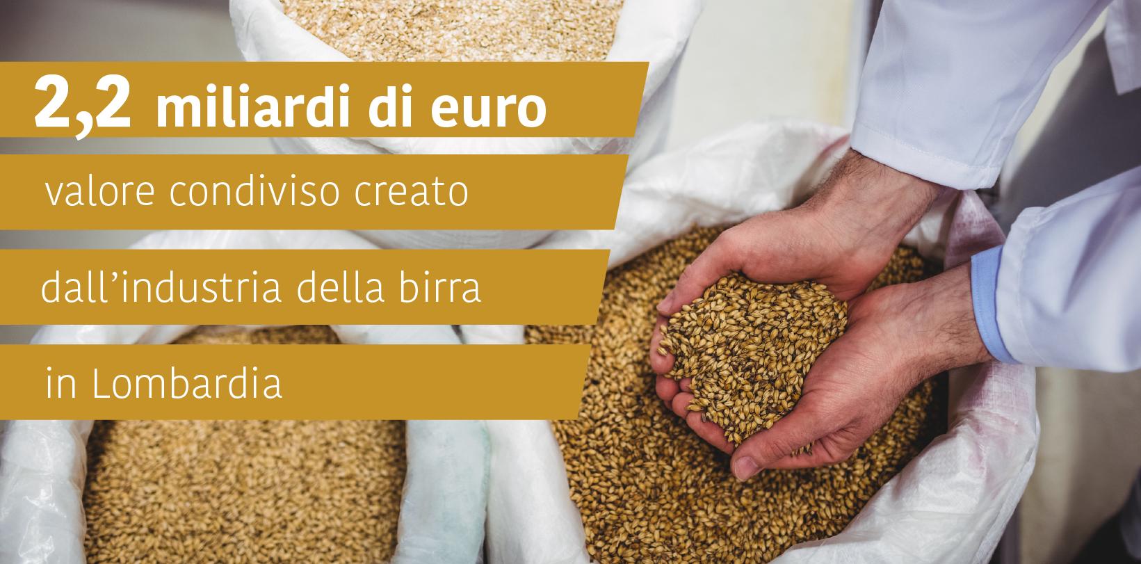 Lombardia, il motore della produzione di birra in Italia
